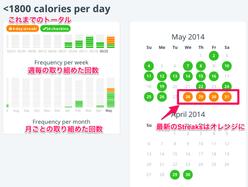 1800 calories per day for Shinya Kita