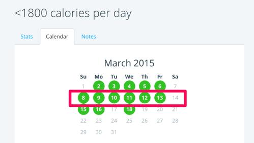 1800 calories per day for Shinya Kita