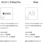 iPad pro10.5インチを選んだ理由、活用法、オススメ周辺グッズ