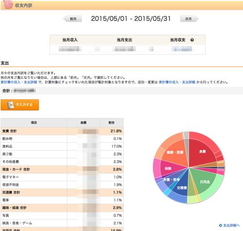 家計簿アプリ 資産管理 マネーフォワード