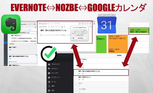 Evernote⇔Nozbe⇔Googleカレンダーの連携