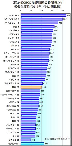 Www jpc net jp annual trend annual trend2013 3 pdf