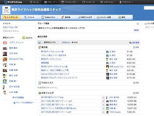 トップページ  東京ライフハック研究会運営スタッフ  サイボウズLive