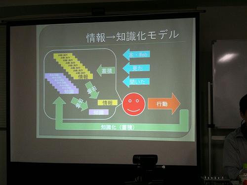 「東京ライフハック研究会Vol.6は実に東ラ研らしい会でした!」なレポート記事 #tokyohack006