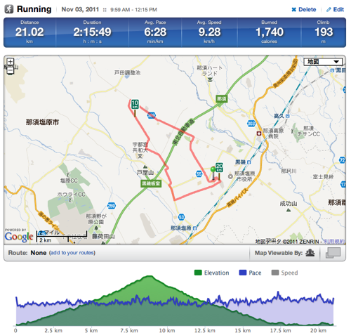 Running Activity 21 02 km | RunKeeper