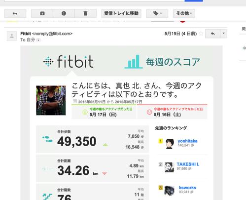 Fitbit から今週のアクティビティをお知らせします beck1240 gmail com Gmail