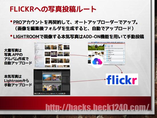 flickruploadのルートは2つ